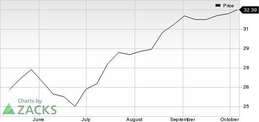 Morgan Stanley Poised for Bottom-Line Growth: Time to Hold?