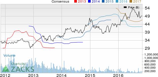 Ameren Corporation (AEE) Beats on Q3 Earnings Estimates