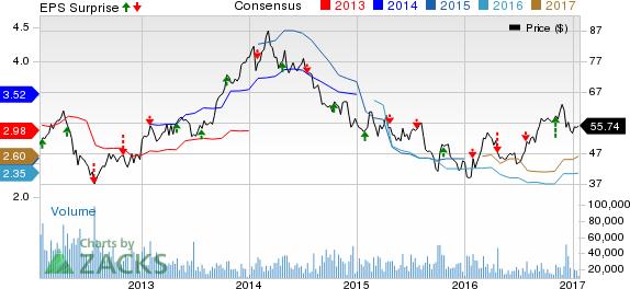 Bartosiak: Trading Las Vegas Sands' (LVS) Earnings with Options