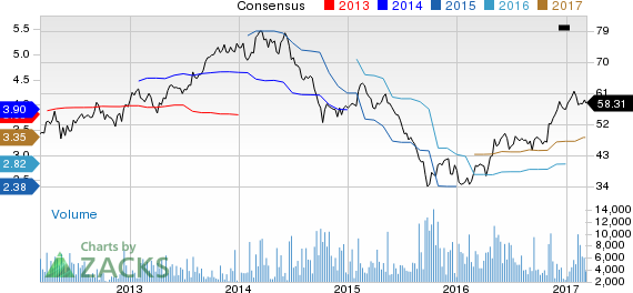 Why Is FMC Corp (FMC) Up 3.6% Since the Last Earnings Report?