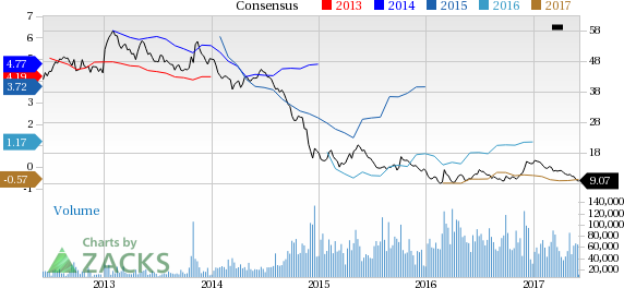 Transocean (RIG) Down 10.7% Since Earnings Report: Can It Rebound?