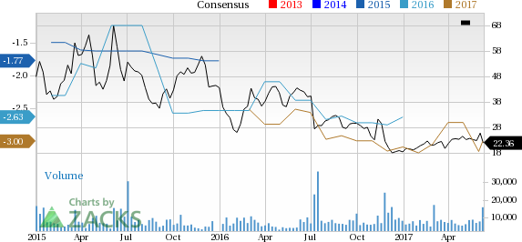 Juno Therapeutics (JUNO) Down 4.5% Since Earnings Report: Can It Rebound?