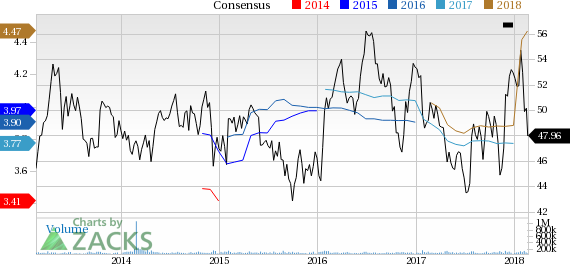 Why Is Verizon Communications Vz Down 116 Since Its Last