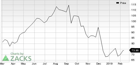 Westinghouse Air Brake Technologies Corporation Price