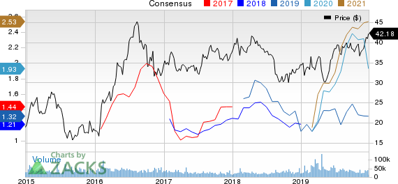 Newmont Goldcorp Corporation Price and Consensus