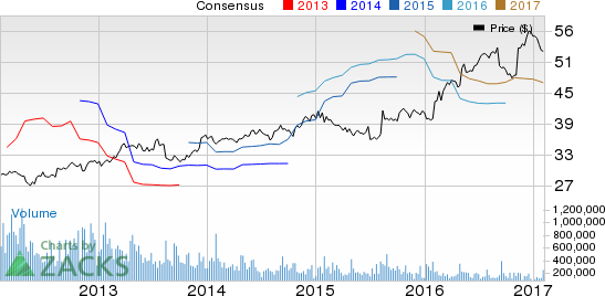 Sysco (SYY) Q2 Earnings Top on Higher Margins, Sales Meet