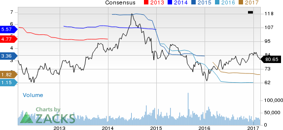 Schlumberger (SLB) Down 7.5% Since Earnings Report: Can It Rebound?