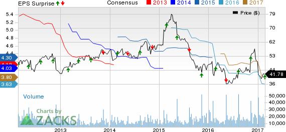 Kohls Kss Q4 Earnings Beat Estimates Sales Down Yy February