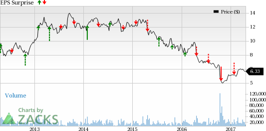 Ericsson (ERIC) Q1 Earnings: Stock to Disappoint Again?