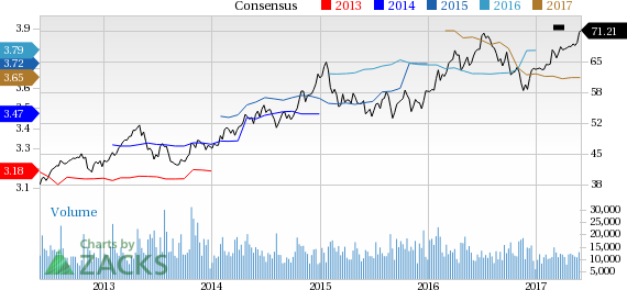 American Electric Power (AEP) Up 4.1% Since Earnings Report: Can It Continue?