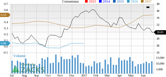 How Tenaris (TS) Stock Stands Out in a Strong Industry