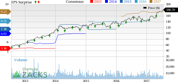 Will Thermo Fisher's (TMO) Q2 Earnings Surpass Expectations?
