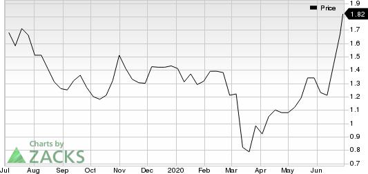 Auryn Resources Inc. Price