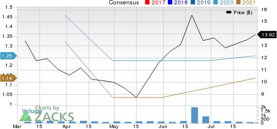 MetroCity Bankshares, Inc. Price and Consensus