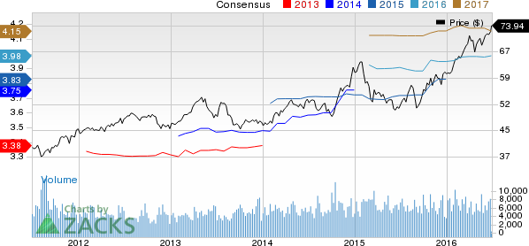 SCANA (SCG) Hits 52-Week High on Strong Investment Plans