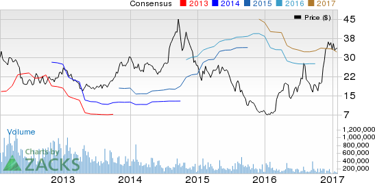 U.S. Steel (X) Q4 Earnings Preview: Stock Poised to Beat?