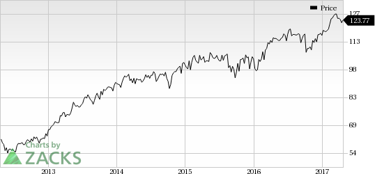 Honeywell (HON) Beats on Q1'17 Earnings and Revenues