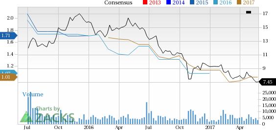 Gannett (GCI) Down 15.3% Since Earnings Report: Can It Rebound?