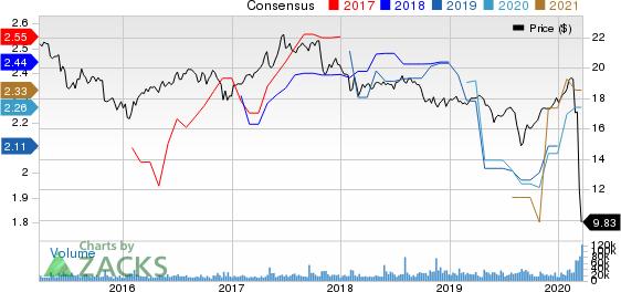 AGNC Investment Corp. Price and Consensus
