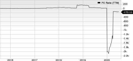 Huaneng Power International, Inc. PE Ratio (TTM)