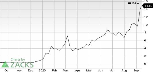 Trillium Therapeutics Inc. Price