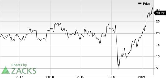 Bloomin Brands, Inc. Price