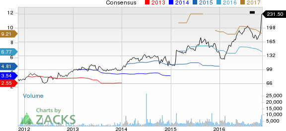 Martin Marietta (MLM) Hits 52-Week High on Solid Margins