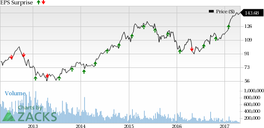 Apple (AAPL) to Report Q2 Earnings: Is a Beat in Store?