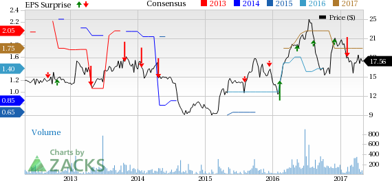 Can Delta Apparel (DLA) Spring a Surprise in Q2 Earnings?