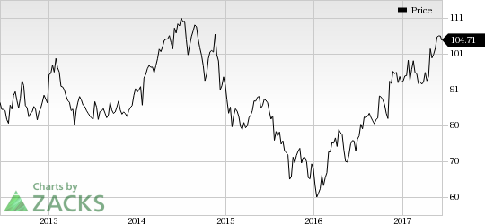 Caterpillar (CAT) Hikes Dividend After a Gap of 2 Years