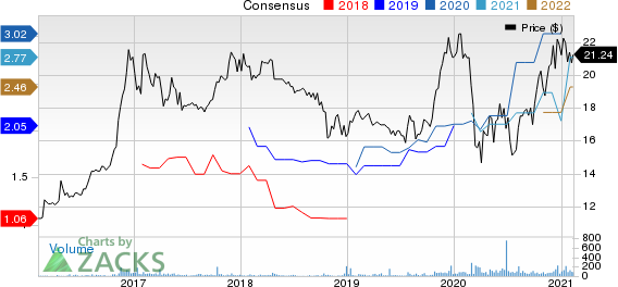 Eagle Bancorp Montana, Inc. Price and Consensus
