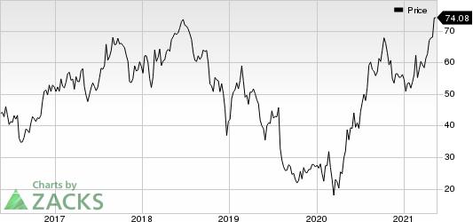 Atlas Air Worldwide Holdings Price