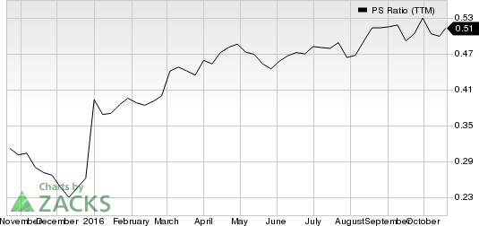 3 Reasons Value Stock Investors Will Love Grupo Aval (AVAL)