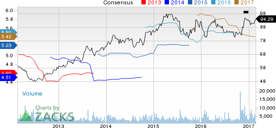 Why Is Rockwell Collins (COL) Up 4.8% Since the Last Earnings Report?