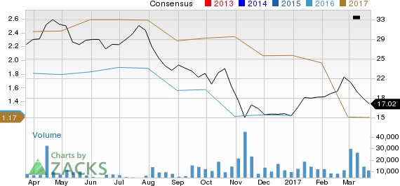 What Makes Tenet Healthcare (THC) a Strong Sell?