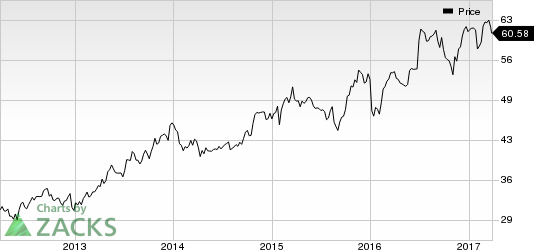 Paychex (PAYX) Q3 Earnings Beat Estimates, Revenues Miss
