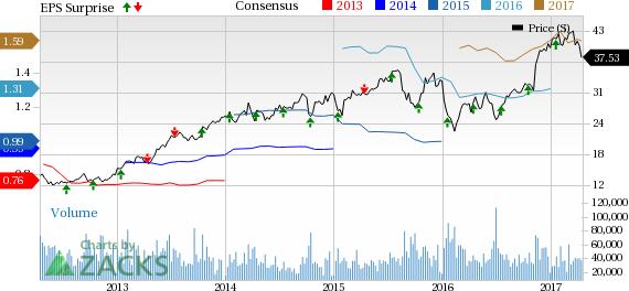 Schwab (SCHW) Beats on Q1 Earnings, Trading Revenues Fall