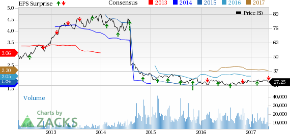 Discovery (DISCA) Lags Q1 Earnings, Revenues Estimates