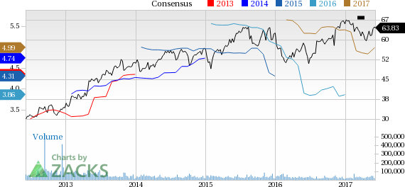 Why Is  American International (AIG) Up 2% Since the Last Earnings Report?