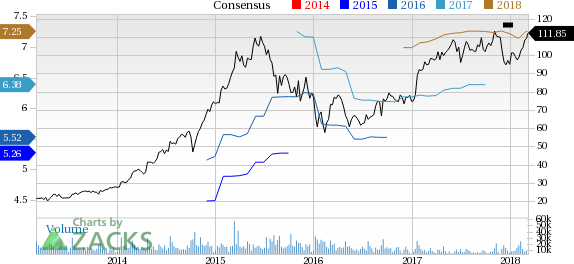 Skyworks Solutions Swks Up 7 Since Earnings Report Can It
