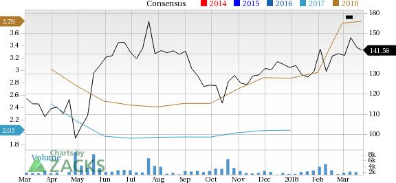 Big Data Stocks to Brave Facebook-Triggered Tech Backlash: athenahealth, Inc (ATHN)