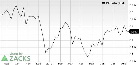 AmerisourceBergen Corporation PE Ratio (TTM)
