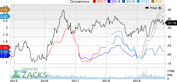 Newmont Mining Corporation Price and Consensus