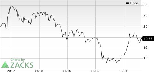 Hanmi Financial Corporation Price