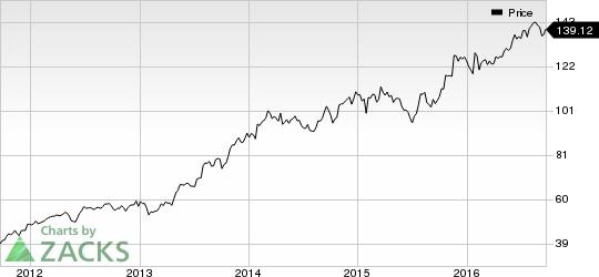 Raytheon (RTN) Wins $255 Million Navy Contract for JPALS