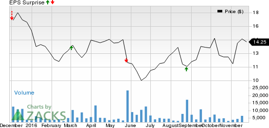 What's in Store for Pure Storage (PSTG) in Q3 Earnings?