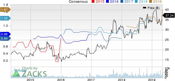 Aerojet Rocketdyne Holdings, Inc. Price and ConsenAsus