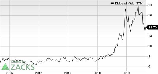 Vector Group Ltd. Dividend Yield (TTM)