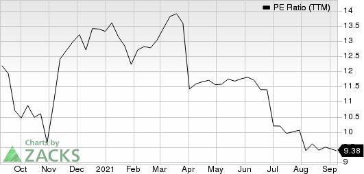 Allianz SE PE Ratio (TTM)