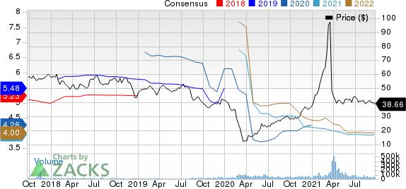 ViacomCBS Inc. Price and Consensus